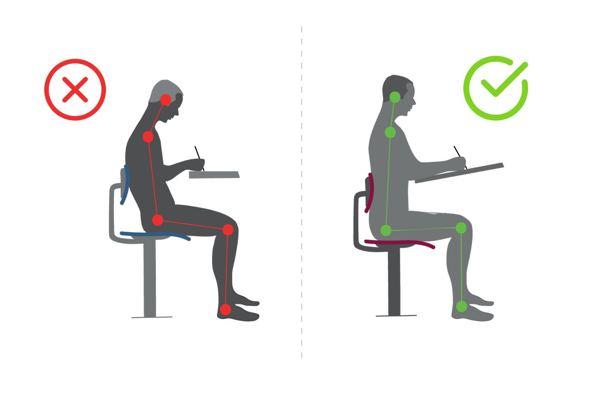 Incorrect and correct sitting diagram